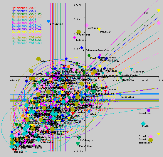 IMAGE(http://ermarian.net/services/statistics/compass/map?img=1&width=500)